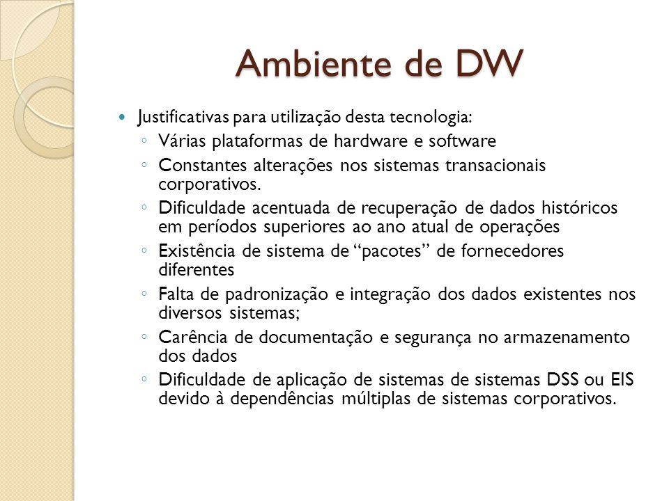 Ambiente de DW Justificativas para utilização desta tecnologia: Várias plataformas de hardware e software Constantes alterações nos sistemas transacio