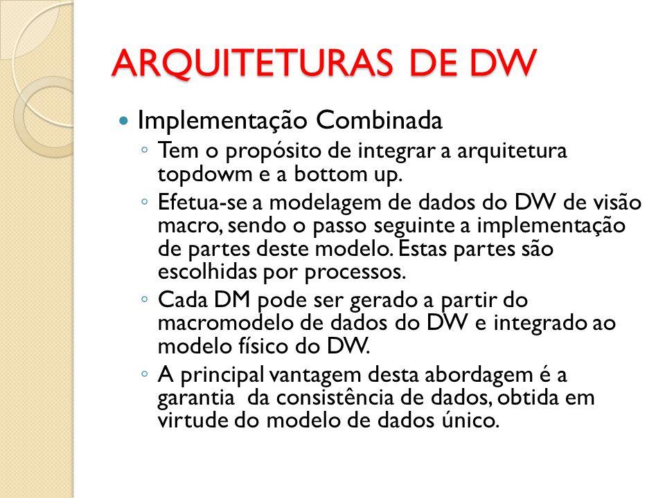 Implementação Combinada Tem o propósito de integrar a arquitetura topdowm e a bottom up. Efetua-se a modelagem de dados do DW de visão macro, sendo o