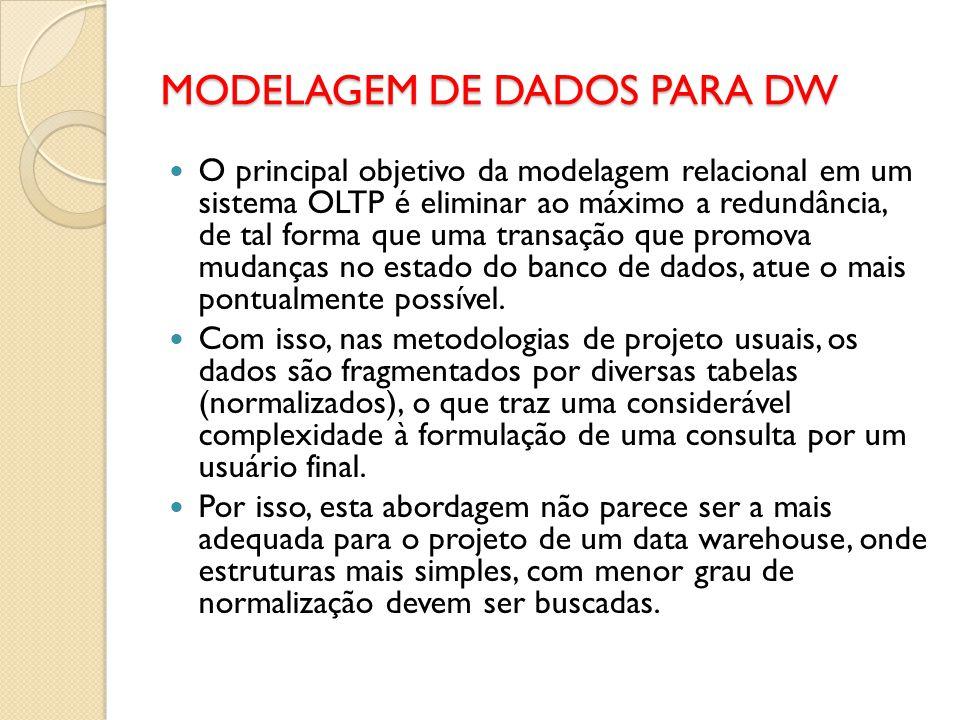 MODELAGEM DE DADOS PARA DW O principal objetivo da modelagem relacional em um sistema OLTP é eliminar ao máximo a redundância, de tal forma que uma tr