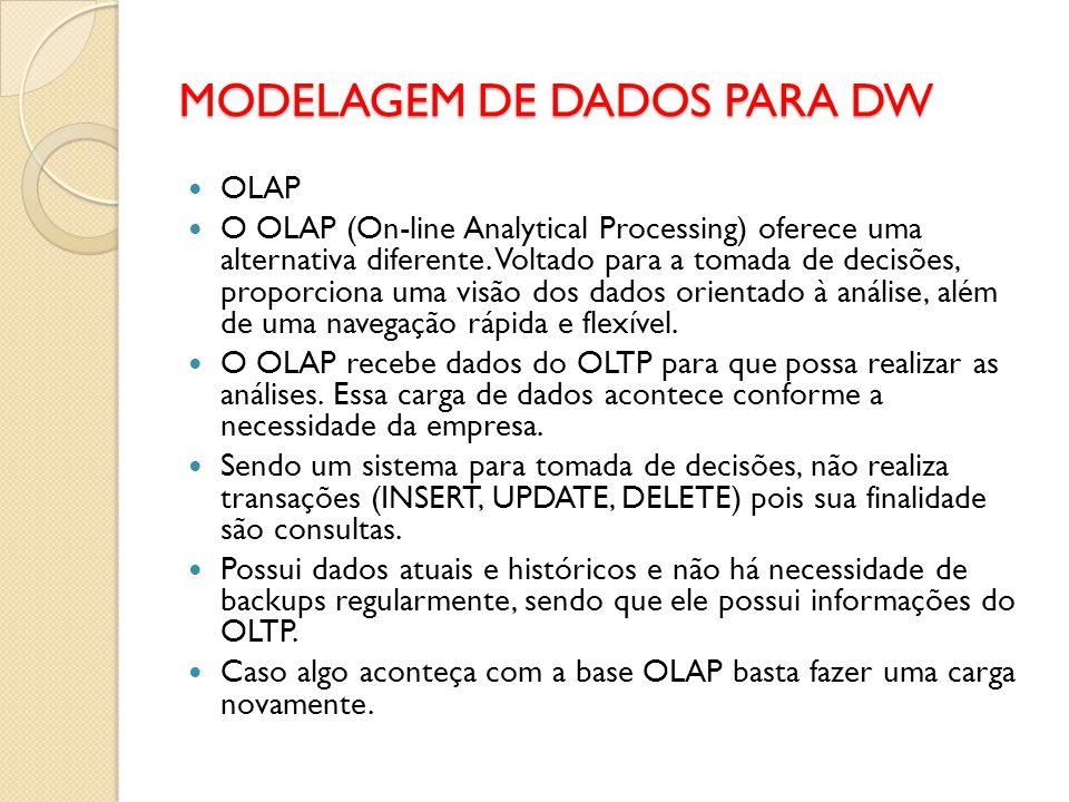 MODELAGEM DE DADOS PARA DW OLAP O OLAP (On-line Analytical Processing) oferece uma alternativa diferente. Voltado para a tomada de decisões, proporcio