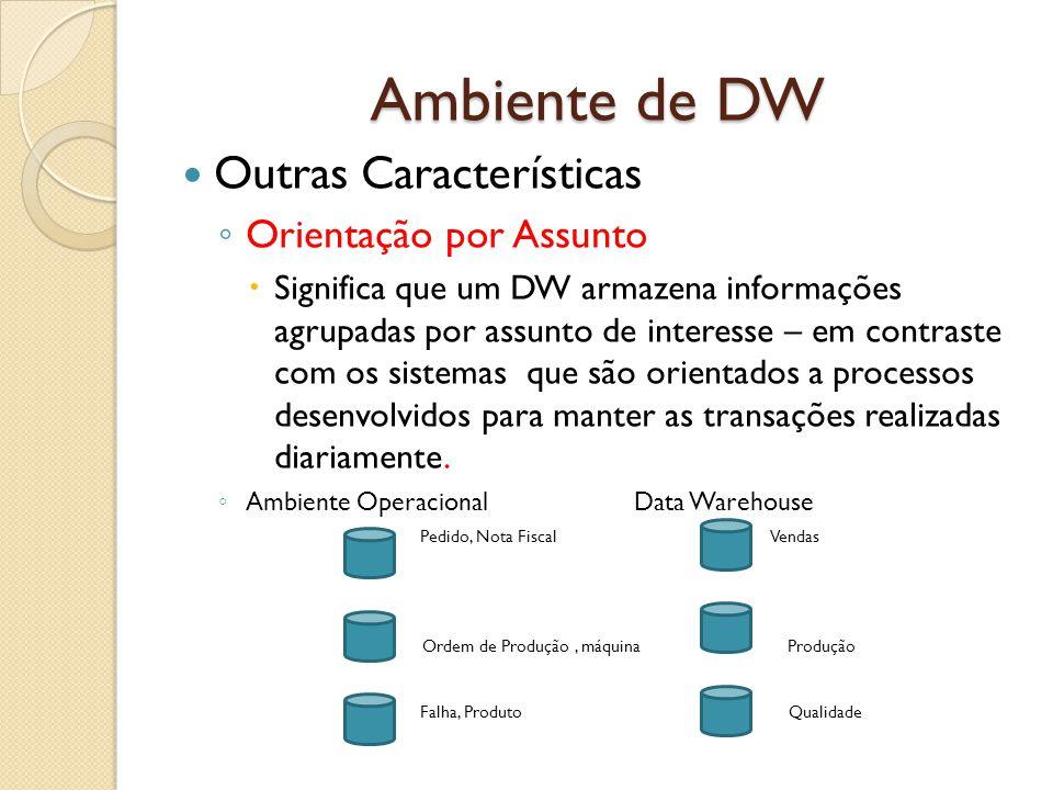 Os Dados O DW pode apresentar os seguintes repositórios de dados: ODS – Operacional Data Storage ou Staging Area Representa um armazenamento intermediário dos dados, facilitando a integração dos dados do ambiente operativo antes da atualização do DW Em sua proposta original, o ODS era um repositório temporário.