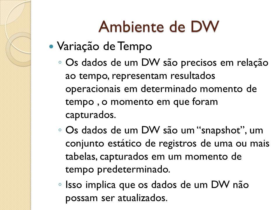 Ambiente de DW Variação de Tempo Os dados de um DW são precisos em relação ao tempo, representam resultados operacionais em determinado momento de tem