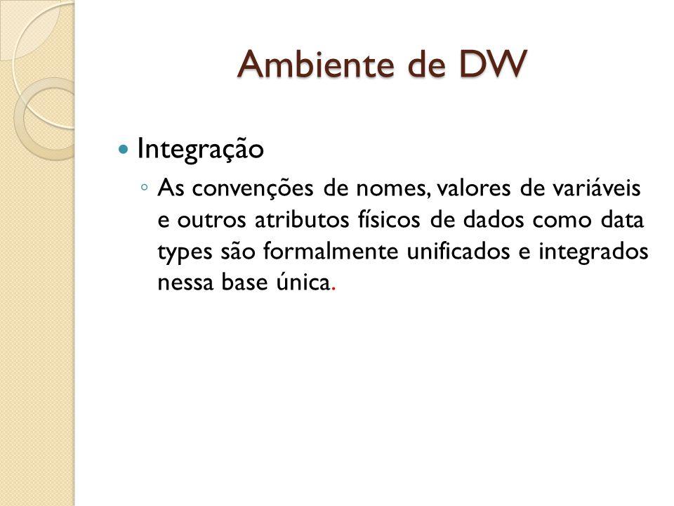 Ambiente de DW Integração As convenções de nomes, valores de variáveis e outros atributos físicos de dados como data types são formalmente unificados