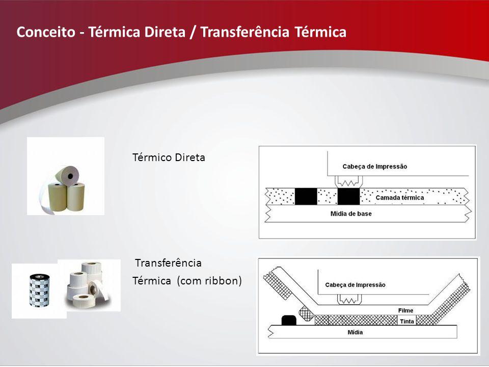 Conceito - Térmica Direta / Transferência Térmica Térmico Direta Transferência Térmica (com ribbon)