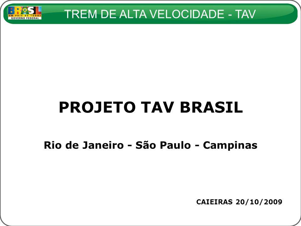 TREM DE ALTA VELOCIDADE - TAV Parâmetros Tarifários (reais) OrigemDestino Modalidade de Transporte TAV AéreoAutomóvelÔnibus Econ.Exec.