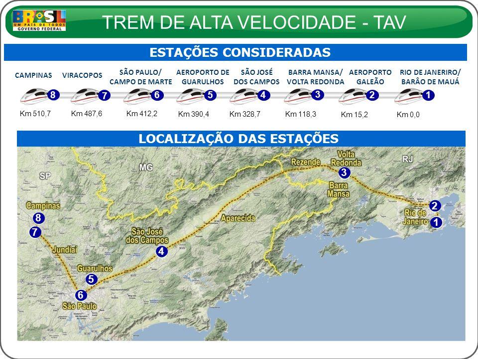 TREM DE ALTA VELOCIDADE - TAV LOCALIZAÇÃO DAS ESTAÇÕES 1 2 3 4 5 6 7 8 CAMPINAS RIO DE JANERIRO/ BARÂO DE MAUÁ VIRACOPOS SÃO PAULO/ CAMPO DE MARTE SÃO