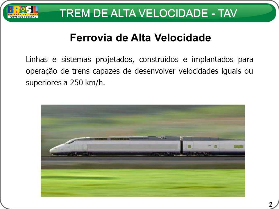 TREM DE ALTA VELOCIDADE - TAV Vantagens do Trem de Alta Velocidade - TAV Redução de gargalos dos subsistemas de transporte aéreo, rodoviário (automóveis e ônibus) e urbano.