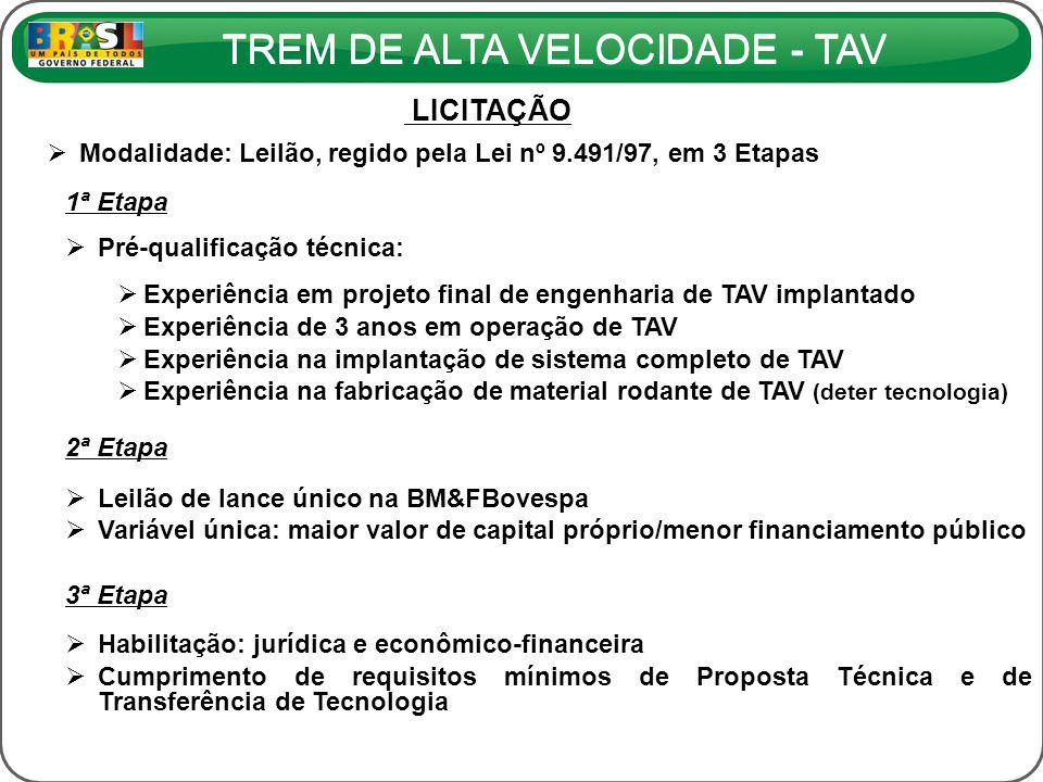 TREM DE ALTA VELOCIDADE - TAV Modalidade: Leilão, regido pela Lei nº 9.491/97, em 3 Etapas TREM DE ALTA VELOCIDADE - TAV LICITAÇÃO 1ª Etapa Pré-qualif