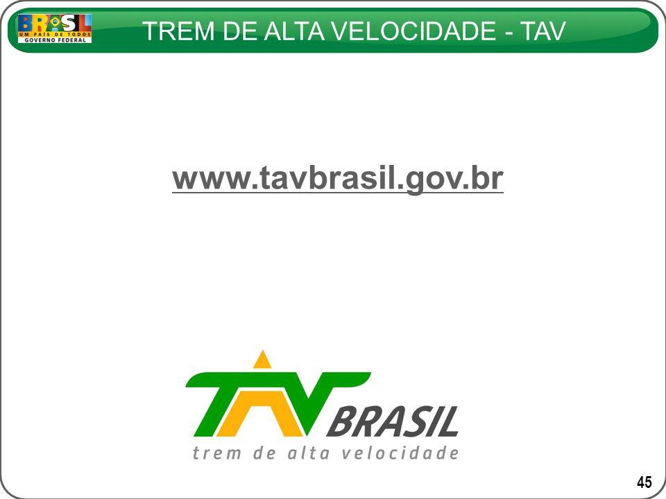 TREM DE ALTA VELOCIDADE - TAV 45 www.tavbrasil.gov.br