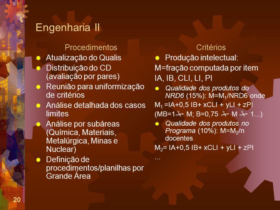 20 Engenharia II Procedimentos Atualização do Qualis Distribuição do CD (avaliação por pares) Reunião para uniformização de critérios Análise detalhada dos casos limites Análise por subáreas (Química, Materiais, Metalúrgica, Minas e Nuclear) Definição de procedimentos/planilhas por Grande Área Critérios Produção intelectual: M=fração computada por item IA, IB, CLI, LI, PI Qualidade dos produtos do NRD6 (15%): M=M 1 /NRD6 onde M 1 =IA+0,5 IB+ xCLI + yLI + zPI (MB=1 M; B=0,75 M 1...) Qualidade dos produtos no Programa (10%): M=M 2 /n docentes M 2 = IA+0,5 IB+ xCLI + yLI + zPI...