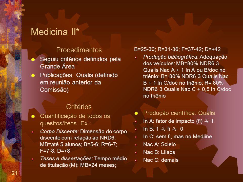 21 Medicina II* Procedimentos Seguiu critérios definidos pela Grande Área Publicações: Qualis (definido em reunião anterior da Comissão) Critérios Quantificação de todos os quesitos/itens.
