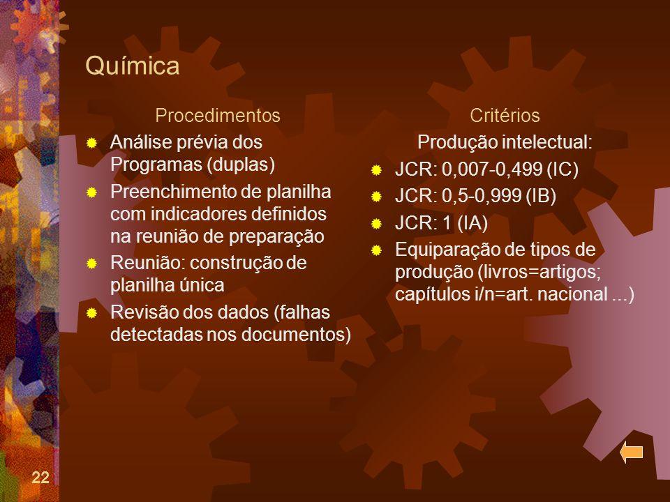 22 Química Procedimentos Análise prévia dos Programas (duplas) Preenchimento de planilha com indicadores definidos na reunião de preparação Reunião: construção de planilha única Revisão dos dados (falhas detectadas nos documentos) Critérios Produção intelectual: JCR: 0,007-0,499 (IC) JCR: 0,5-0,999 (IB) JCR: 1 (IA) Equiparação de tipos de produção (livros=artigos; capítulos i/n=art.