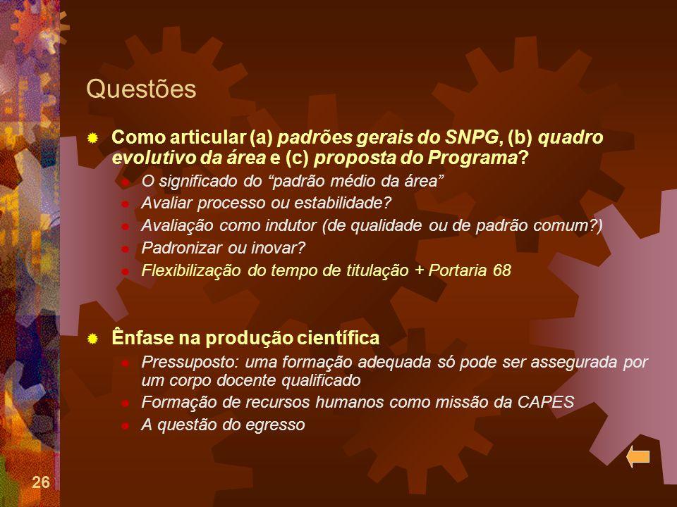 26 Questões Como articular (a) padrões gerais do SNPG, (b) quadro evolutivo da área e (c) proposta do Programa.