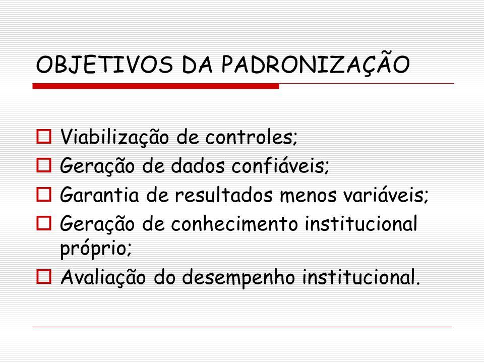 OBJETIVOS DA PADRONIZAÇÃO Viabilização de controles; Geração de dados confiáveis; Garantia de resultados menos variáveis; Geração de conhecimento inst