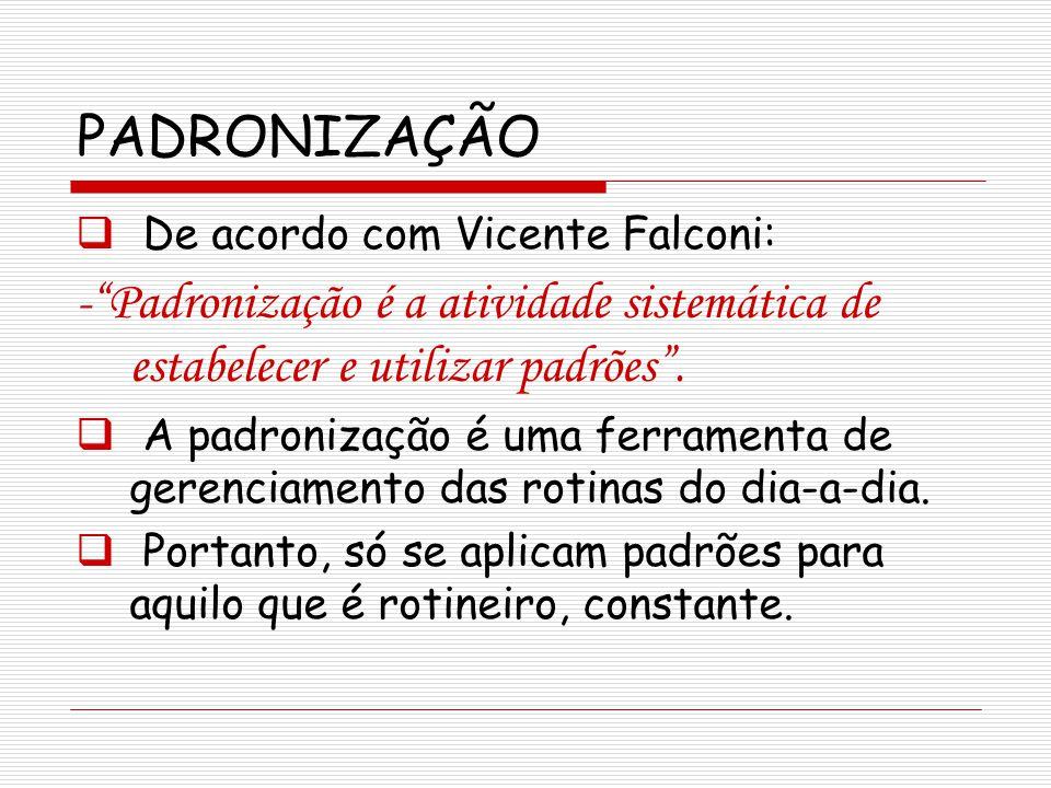 PADRONIZAÇÃO De acordo com Vicente Falconi: -Padronização é a atividade sistemática de estabelecer e utilizar padrões. A padronização é uma ferramenta