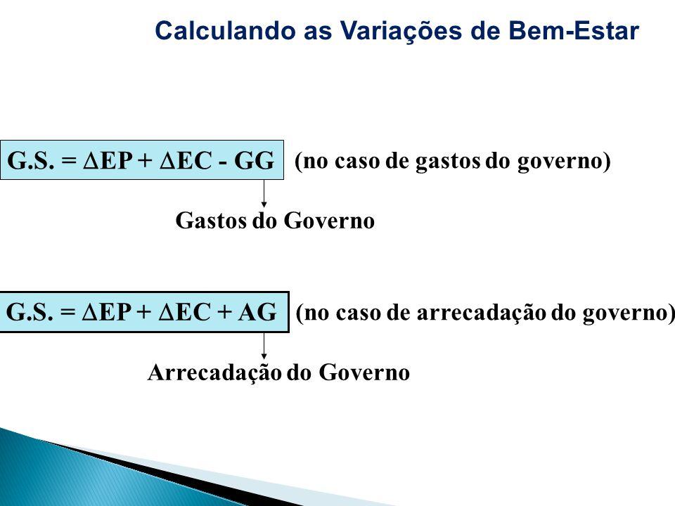 Arrecadação do Governo Gastos do Governo G.S. = EP + EC + AG G.S. = EP + EC - GG (no caso de gastos do governo) (no caso de arrecadação do governo) Ca