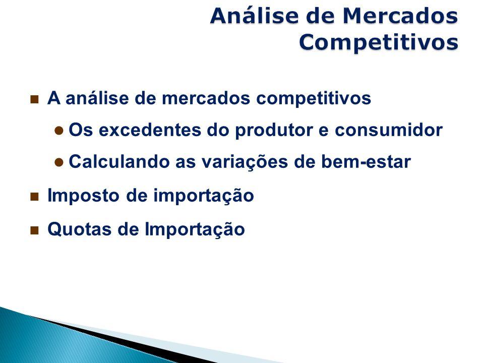 A análise de mercados competitivos Os excedentes do produtor e consumidor Calculando as variações de bem-estar Imposto de importação Quotas de Importa