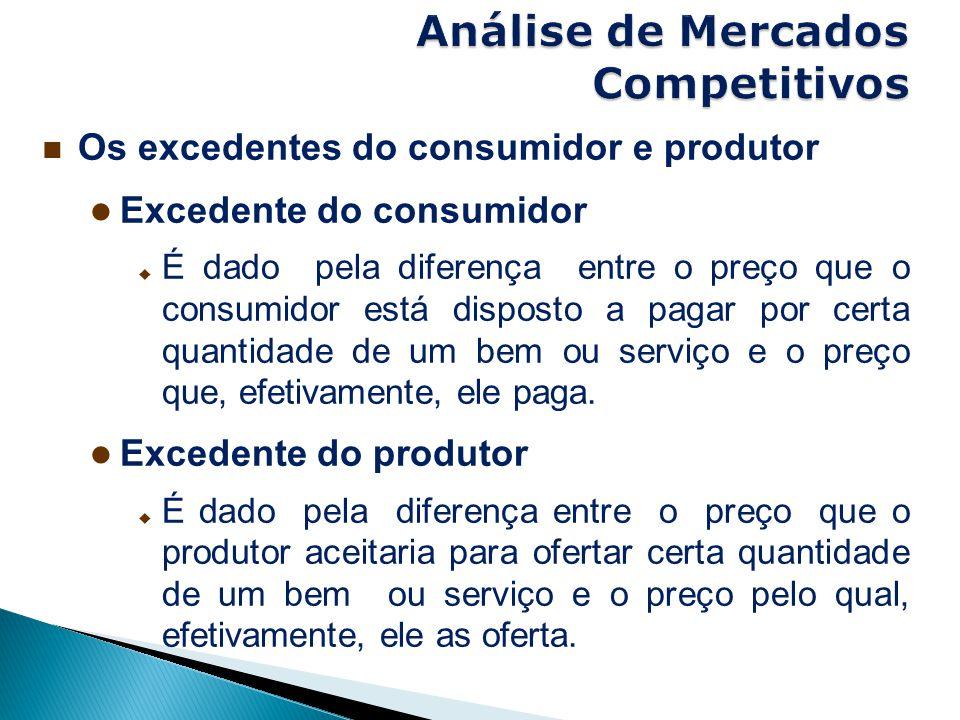 Os excedentes do consumidor e produtor Excedente do consumidor É dado pela diferença entre o preço que o consumidor está disposto a pagar por certa qu