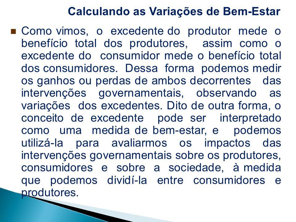 Calculando as Variações de Bem-Estar Como vimos, o excedente do produtor mede o benefício total dos produtores, assim como o excedente do consumidor m