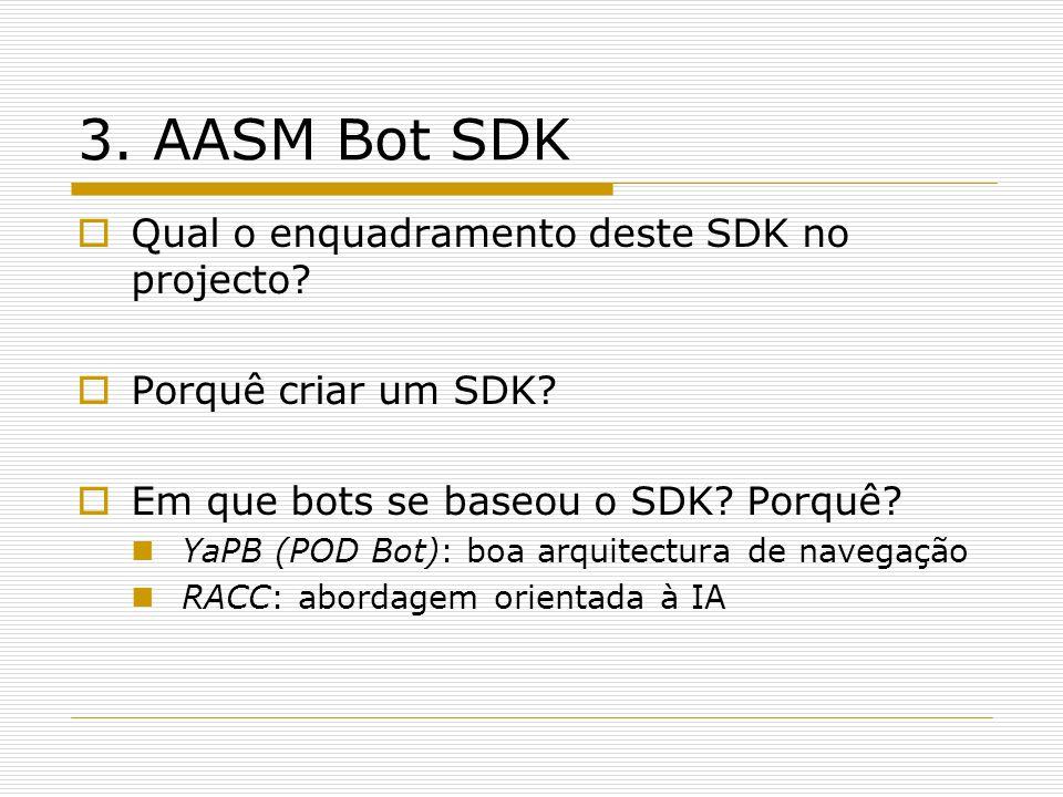 3. AASM Bot SDK Qual o enquadramento deste SDK no projecto? Porquê criar um SDK? Em que bots se baseou o SDK? Porquê? YaPB (POD Bot): boa arquitectura