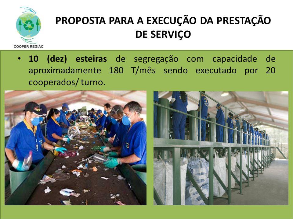 PROPOSTA PARA A EXECUÇÃO DA PRESTAÇÃO DE SERVIÇO 10 (dez) esteiras de segregação com capacidade de aproximadamente 180 T/mês sendo executado por 20 co