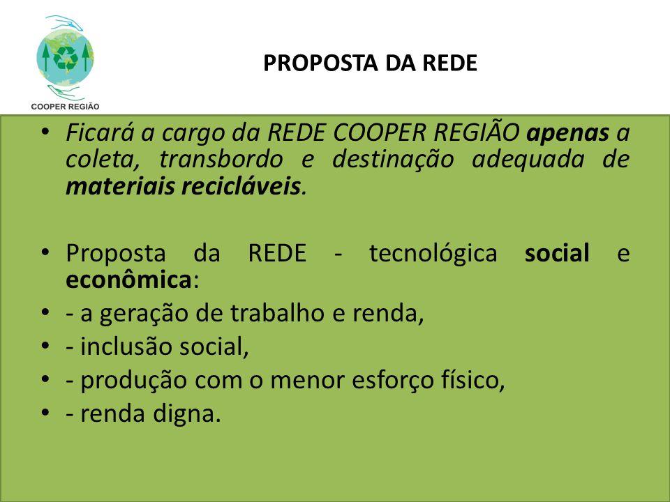 PROPOSTA DA REDE Ficará a cargo da REDE COOPER REGIÃO apenas a coleta, transbordo e destinação adequada de materiais recicláveis. Proposta da REDE - t