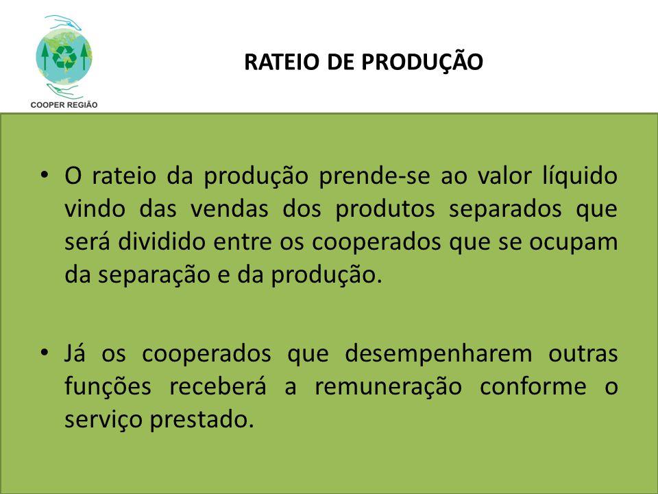 RATEIO DE PRODUÇÃO O rateio da produção prende-se ao valor líquido vindo das vendas dos produtos separados que será dividido entre os cooperados que s