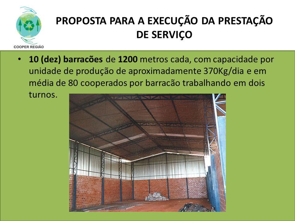 PROPOSTA PARA A EXECUÇÃO DA PRESTAÇÃO DE SERVIÇO 10 (dez) barracões de 1200 metros cada, com capacidade por unidade de produção de aproximadamente 370
