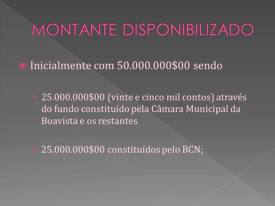 Inicialmente com 50.000.000$00 sendo 25.000.000$00 (vinte e cinco mil contos) através do fundo constituído pela Câmara Municipal da Boavista e os restantes 25.000.000$00 constituídos pelo BCN;