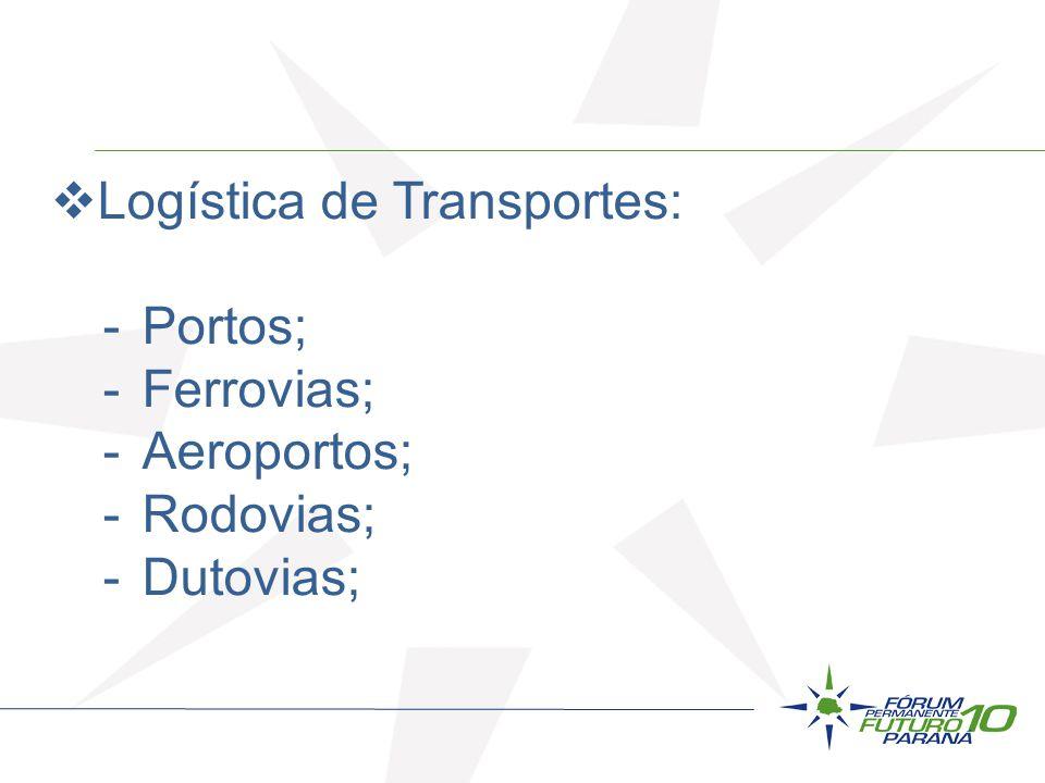 Logística de Transportes: -Portos; -Ferrovias; -Aeroportos; -Rodovias; -Dutovias;