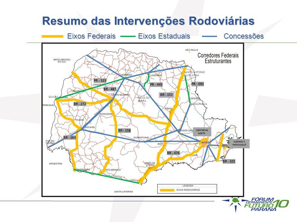 Resumo das Intervenções Rodoviárias Eixos Federais Eixos Estaduais Concessões Eixos Federais Eixos Estaduais Concessões BR - 153 BR - 158 BR - 487 BR