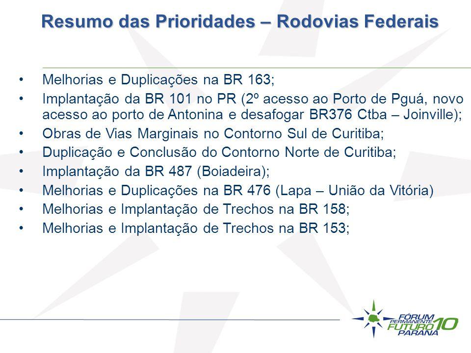 Resumo das Prioridades – Rodovias Federais Melhorias e Duplicações na BR 163; Implantação da BR 101 no PR (2º acesso ao Porto de Pguá, novo acesso ao
