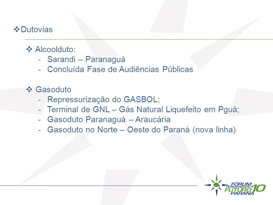 Dutovias Alcoolduto: -Sarandi – Paranaguá -Concluída Fase de Audiências Públicas Gasoduto -Repressurização do GASBOL; -Terminal de GNL – Gás Natural L