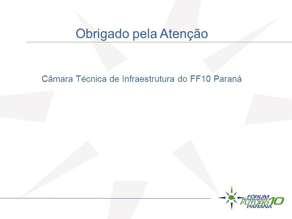 Obrigado pela Atenção Câmara Técnica de Infraestrutura do FF10 Paraná
