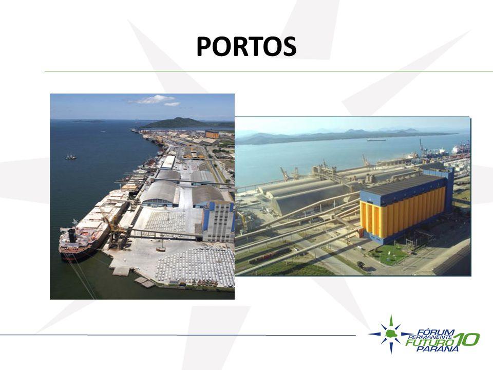 Dutovias Alcoolduto: -Sarandi – Paranaguá -Concluída Fase de Audiências Públicas Gasoduto -Repressurização do GASBOL; -Terminal de GNL – Gás Natural Liquefeito em Pguá; -Gasoduto Paranaguá – Araucária -Gasoduto no Norte – Oeste do Paraná (nova linha)