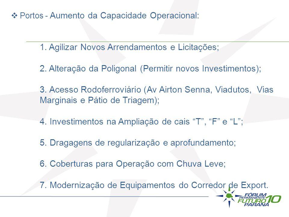 Portos - Aumento da Capacidade Operacional: 1. Agilizar Novos Arrendamentos e Licitações; 2. Alteração da Poligonal (Permitir novos Investimentos); 3.