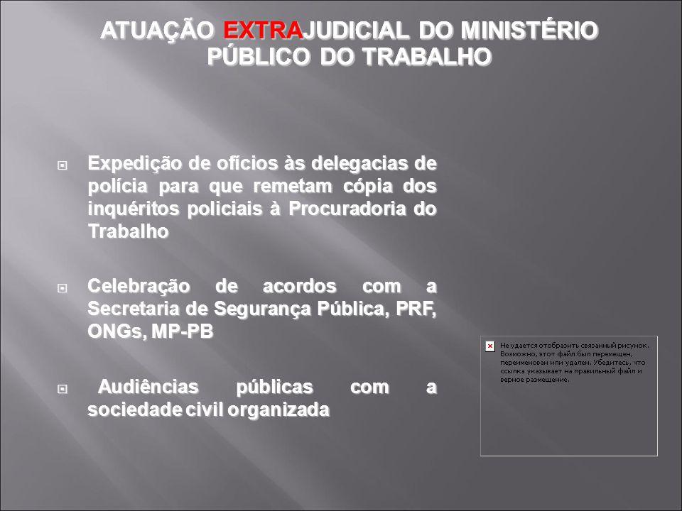 ATUAÇÃO EXTRAJUDICIAL DO MINISTÉRIO PÚBLICO DO TRABALHO Expedição de ofícios às delegacias de polícia para que remetam cópia dos inquéritos policiais