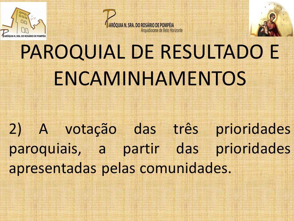 PAROQUIAL DE RESULTADO E ENCAMINHAMENTOS 2) A votação das três prioridades paroquiais, a partir das prioridades apresentadas pelas comunidades.