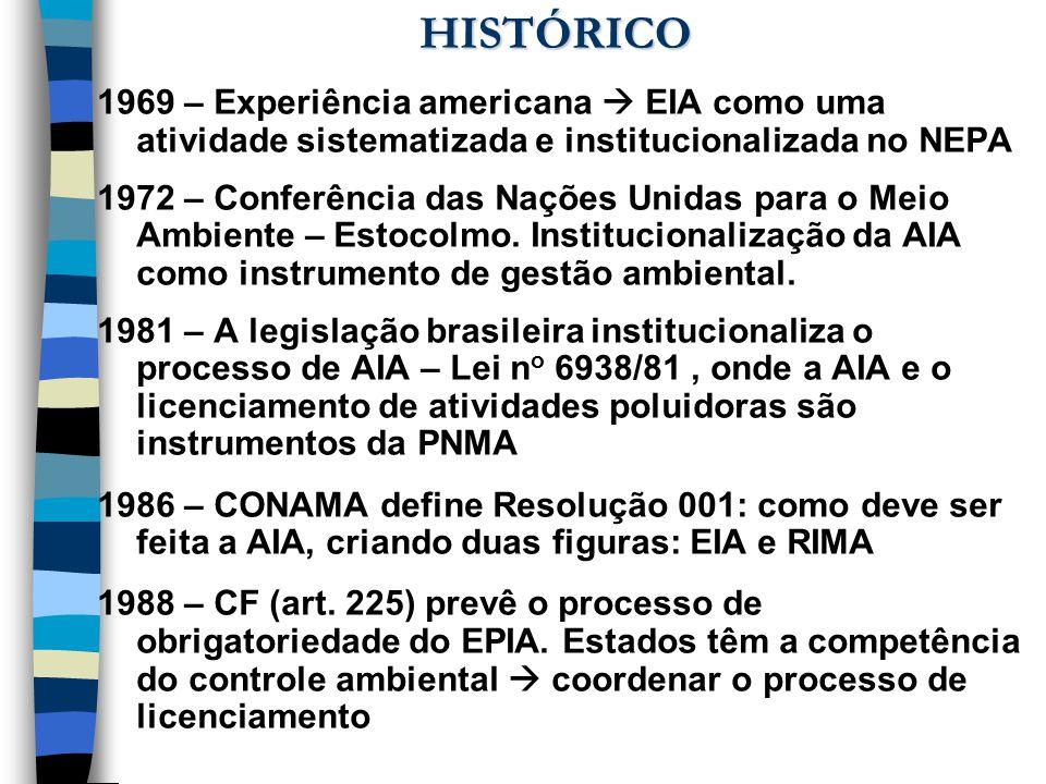 HISTÓRICO 1969 – Experiência americana EIA como uma atividade sistematizada e institucionalizada no NEPA 1972 – Conferência das Nações Unidas para o M