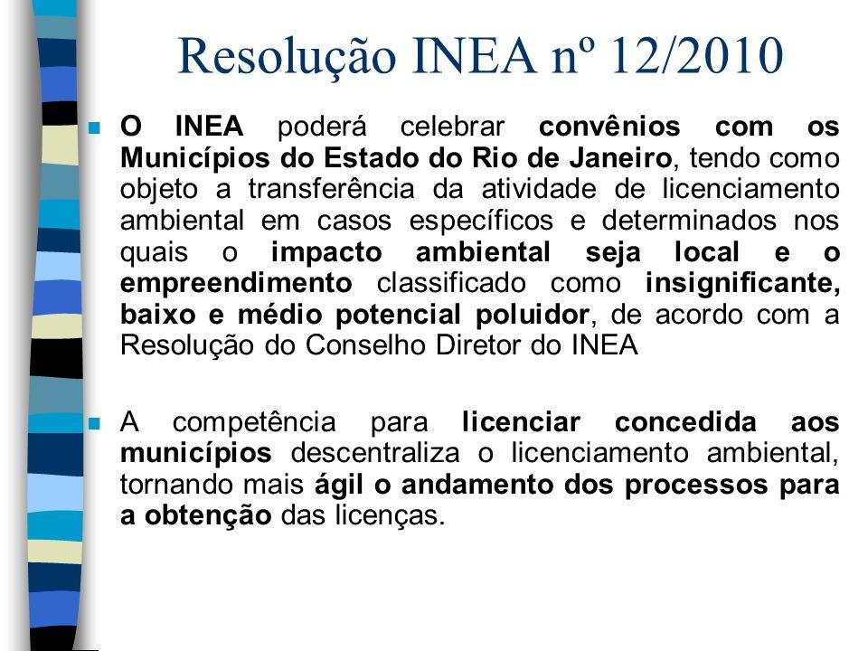 Resolução INEA nº 12/2010 n O INEA poderá celebrar convênios com os Municípios do Estado do Rio de Janeiro, tendo como objeto a transferência da ativi