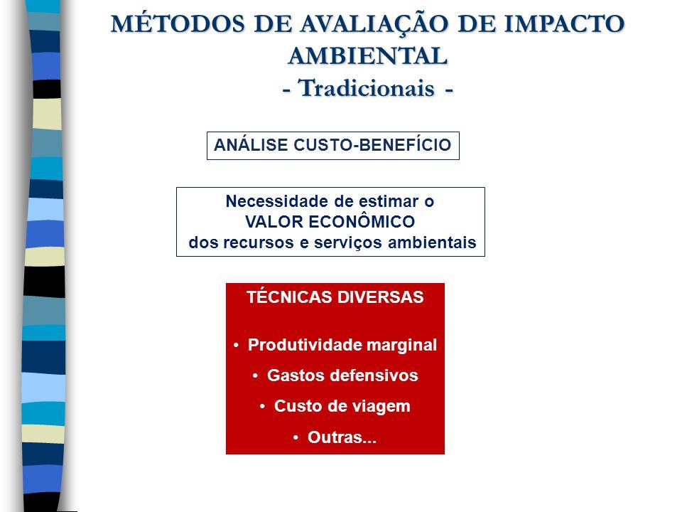 ANÁLISE CUSTO-BENEFÍCIO Necessidade de estimar o VALOR ECONÔMICO dos recursos e serviços ambientais TÉCNICAS DIVERSAS Produtividade marginal Gastos de