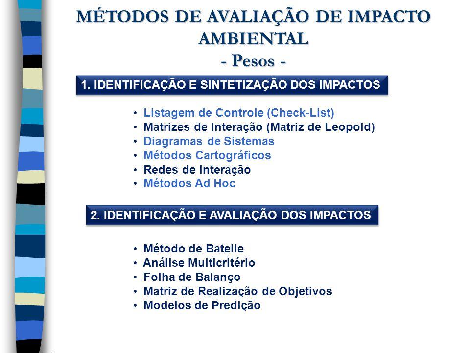 1. IDENTIFICAÇÃO E SINTETIZAÇÃO DOS IMPACTOS Listagem de Controle (Check-List) Matrizes de Interação (Matriz de Leopold) Diagramas de Sistemas Métodos