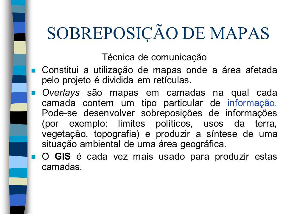 SOBREPOSIÇÃO DE MAPAS Técnica de comunicação n Constitui a utilização de mapas onde a área afetada pelo projeto é dividida em retículas. n Overlays sã