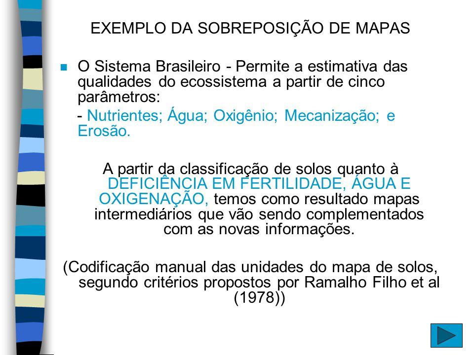 EXEMPLO DA SOBREPOSIÇÃO DE MAPAS n O Sistema Brasileiro - Permite a estimativa das qualidades do ecossistema a partir de cinco parâmetros: - Nutriente