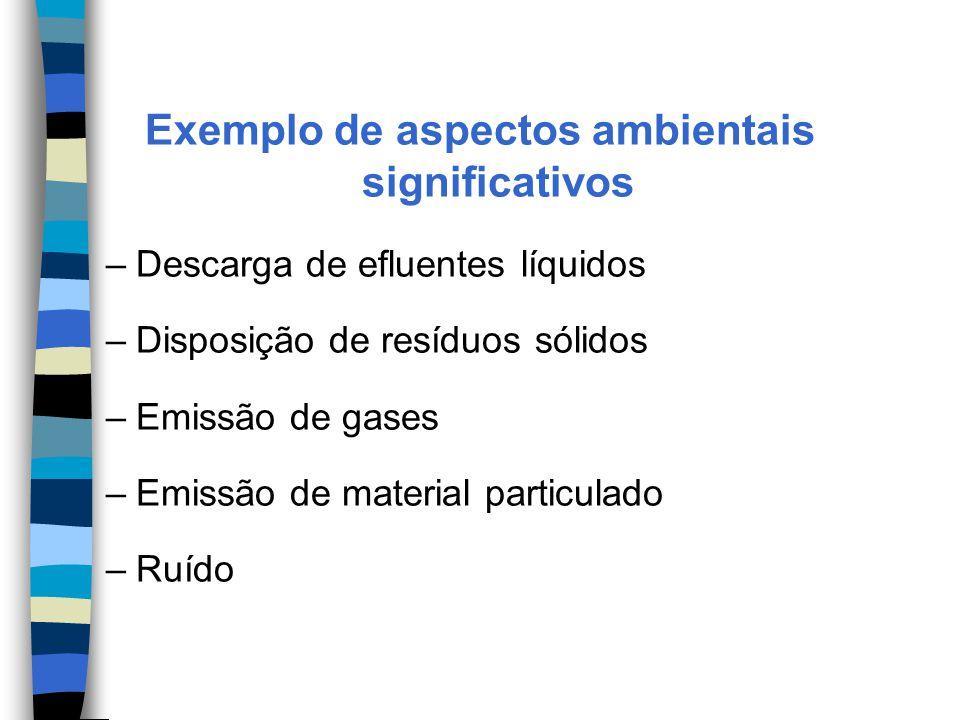 Exemplo de aspectos ambientais significativos –Descarga de efluentes líquidos –Disposição de resíduos sólidos –Emissão de gases –Emissão de material p