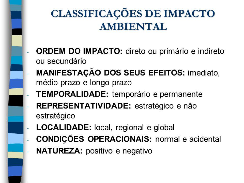 CLASSIFICAÇÕES DE IMPACTO AMBIENTAL - ORDEM DO IMPACTO: direto ou primário e indireto ou secundário - MANIFESTAÇÃO DOS SEUS EFEITOS: imediato, médio p