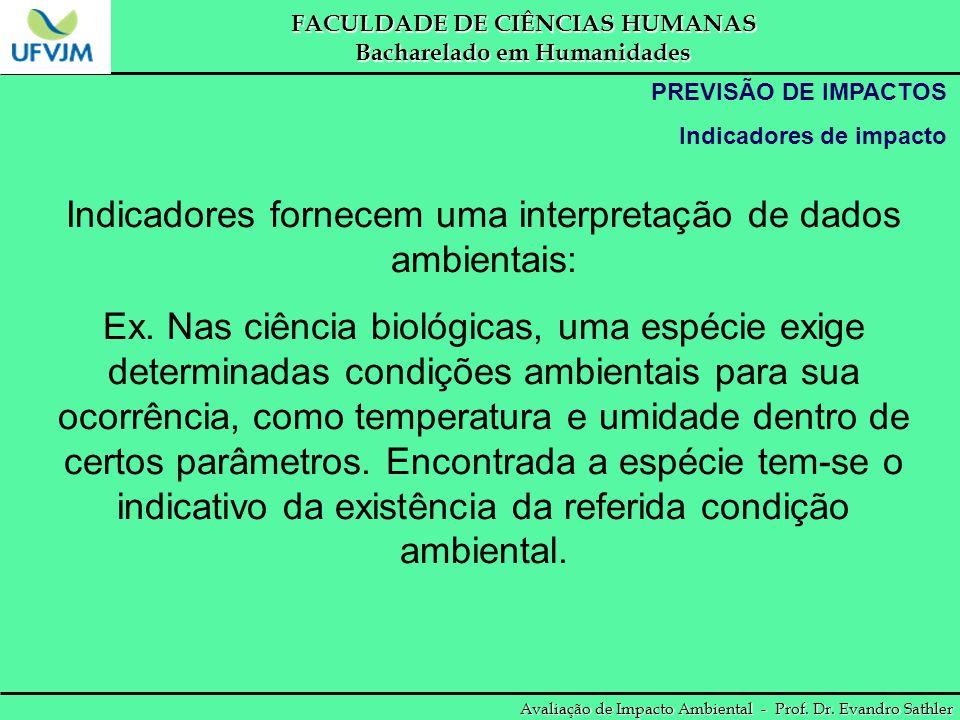 FACULDADE DE CIÊNCIAS HUMANAS Bacharelado em Humanidades Avaliação de Impacto Ambiental - Prof. Dr. Evandro Sathler PREVISÃO DE IMPACTOS Indicadores d
