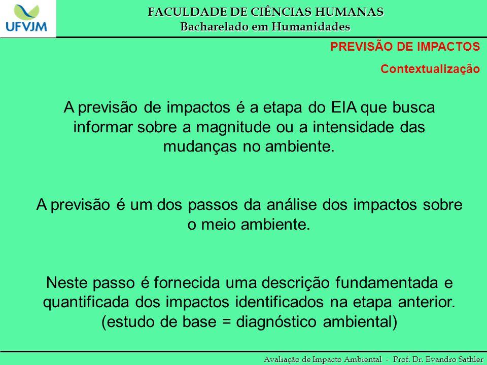 FACULDADE DE CIÊNCIAS HUMANAS Bacharelado em Humanidades Avaliação de Impacto Ambiental - Prof. Dr. Evandro Sathler PREVISÃO DE IMPACTOS Contextualiza