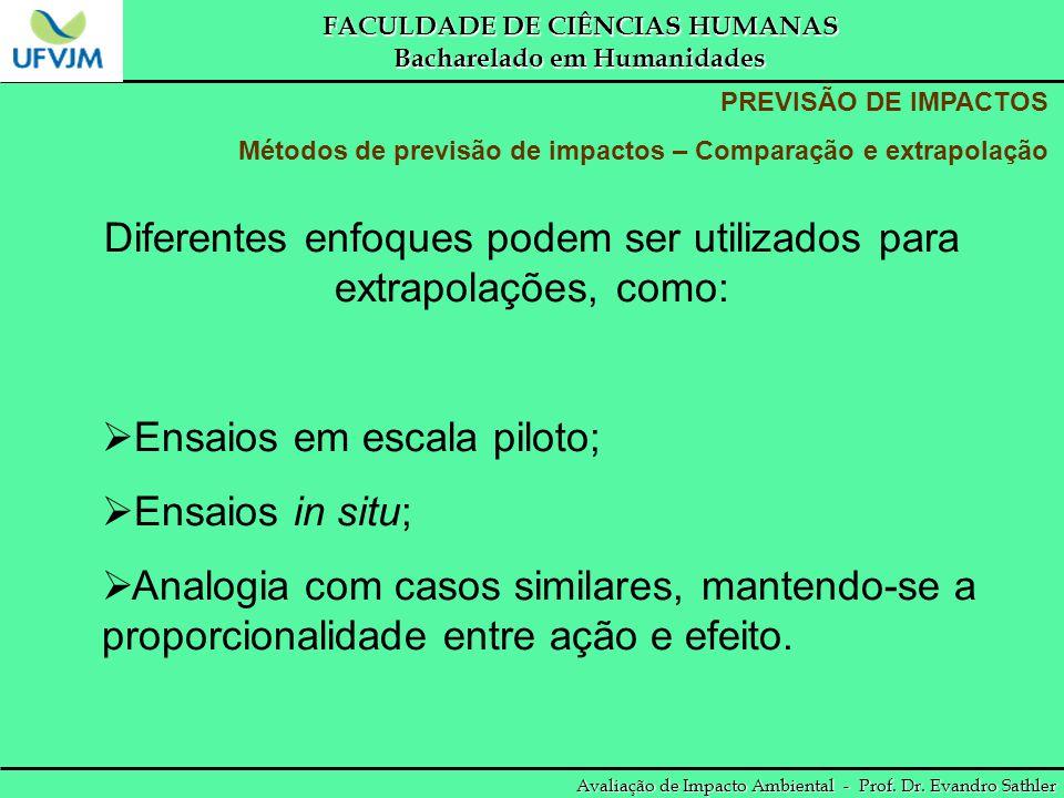 FACULDADE DE CIÊNCIAS HUMANAS Bacharelado em Humanidades Avaliação de Impacto Ambiental - Prof. Dr. Evandro Sathler PREVISÃO DE IMPACTOS Métodos de pr