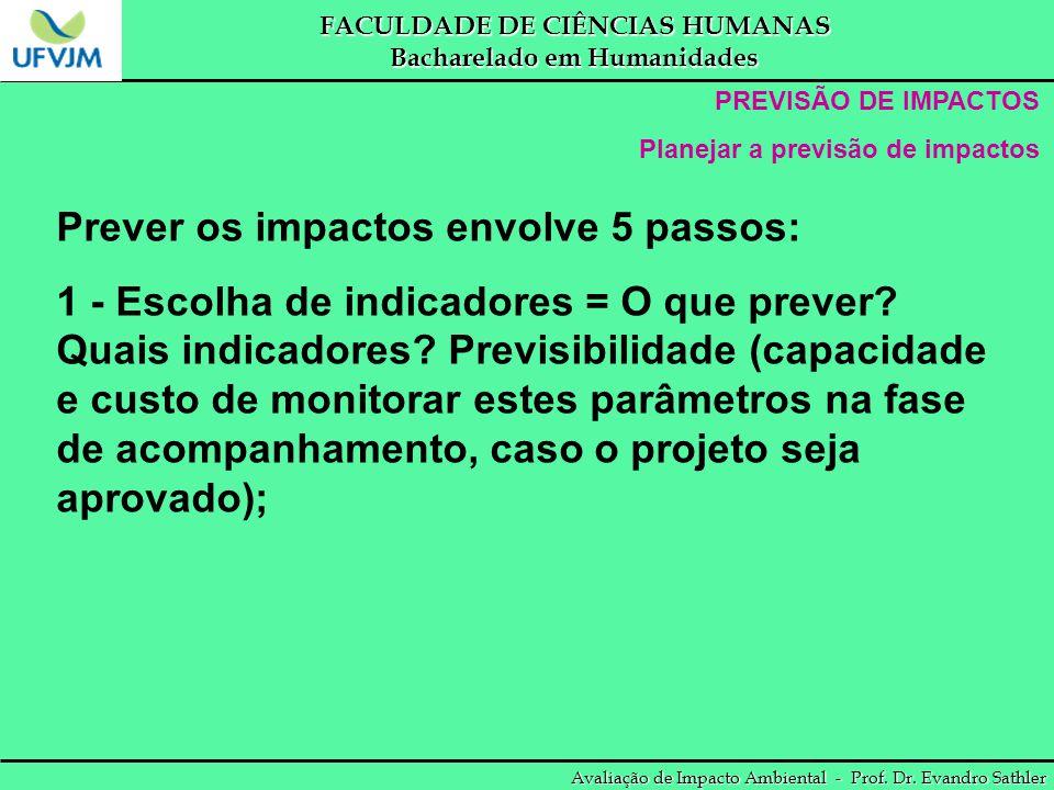 FACULDADE DE CIÊNCIAS HUMANAS Bacharelado em Humanidades Avaliação de Impacto Ambiental - Prof. Dr. Evandro Sathler PREVISÃO DE IMPACTOS Planejar a pr